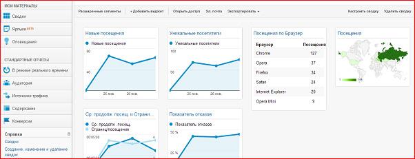 Приемы эффективной веб аналитики. Технологии поискового маркетинга Фотографии