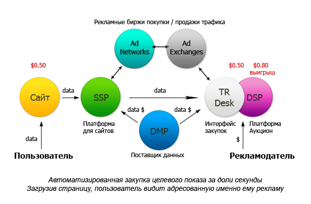 ecosystem_rtb.jpg