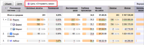 metrika_goal_report-1.png