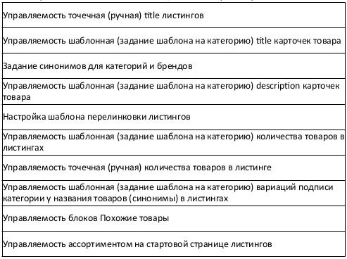 Выпуск №262: SEO для e-commerce: тренды, кейсы: Рис. 7
