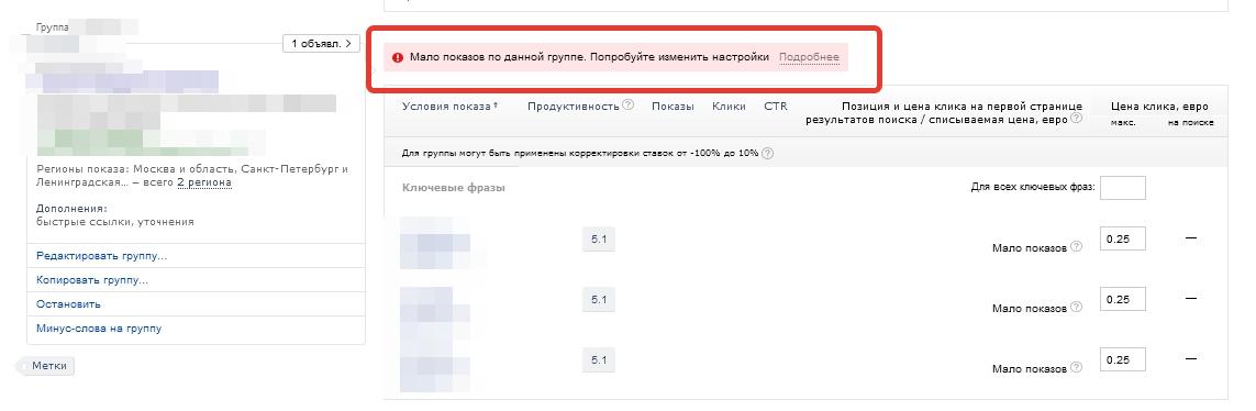 Рис.1: Пример уведомления из Яндекс.Директа
