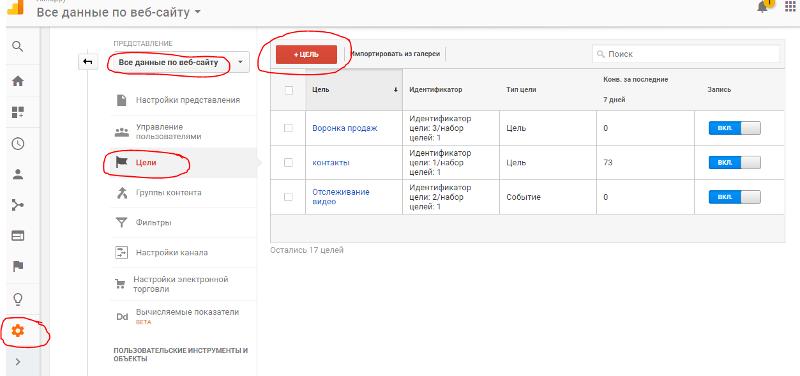 Добавление цели в Google Analytics