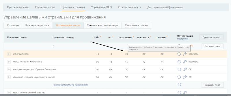 Инструмент от SeoPult показывает, какие зоны следует оптимизировать, сколько и каких вхождений добавить