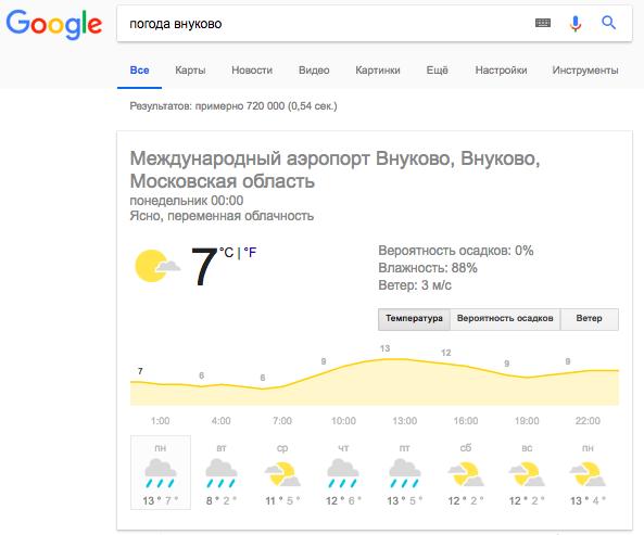 Пример спецэлемента «Погода» (Weather)